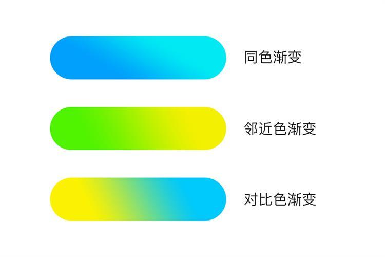而渐变的颜色数量也不宜超过2种.