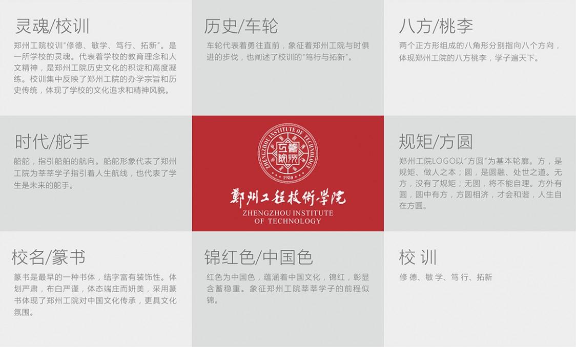 郑州工程技术学院品牌策划
