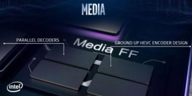 英特爾視覺技術團隊官方logo正式發布