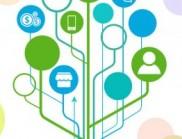 玉山鎮微信公衆号開發|太倉小程序運營優選蘇州智慧樹信息技術