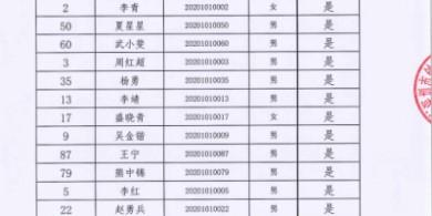 深圳技能工业设计大赛(初赛)成绩公示——第十届职工技术创新运